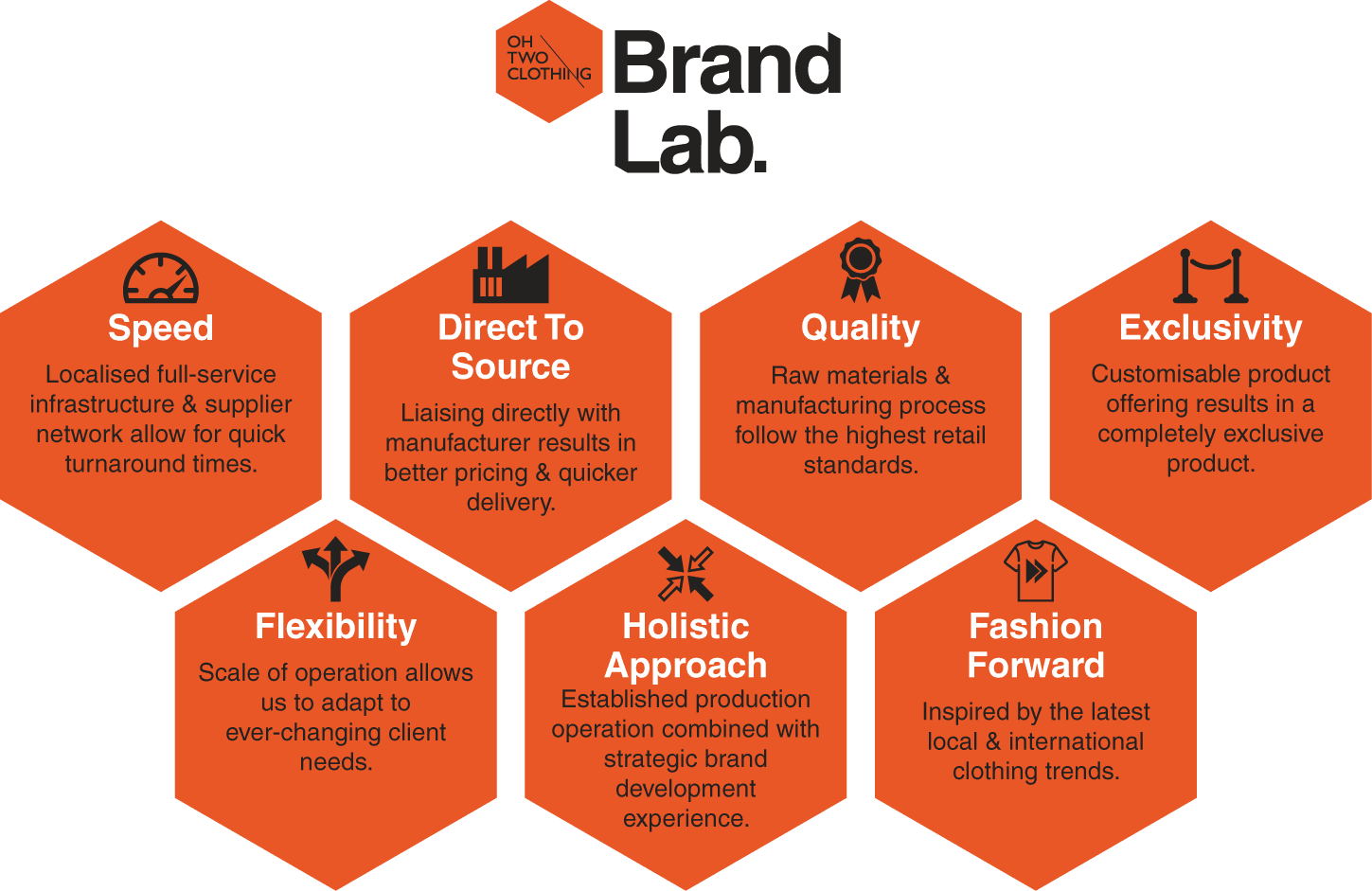 Brand lab oh two clothing leading retail promotional for T shirt manufacturers in durban